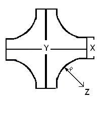 Radius-Diagram