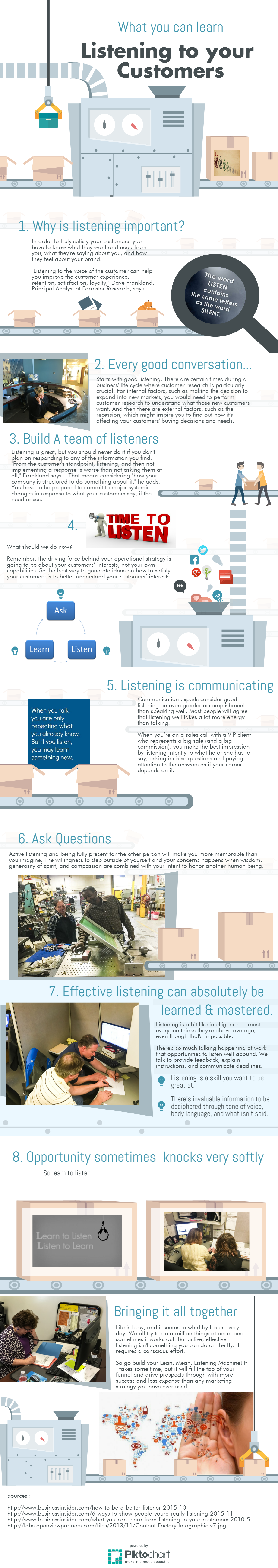 Learn to Listen Infographic